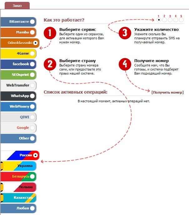 Сервисы sms-активации