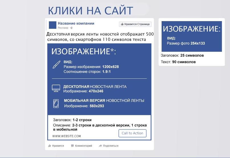 ШПАРГАЛКА РАЗМЕРОВ FACEBOOK